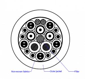 TRULY-COMPLEX-COIL-CORDS-graphic-A