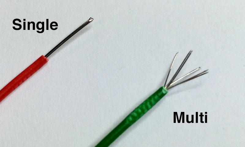 Multi-Stranded Wiring
